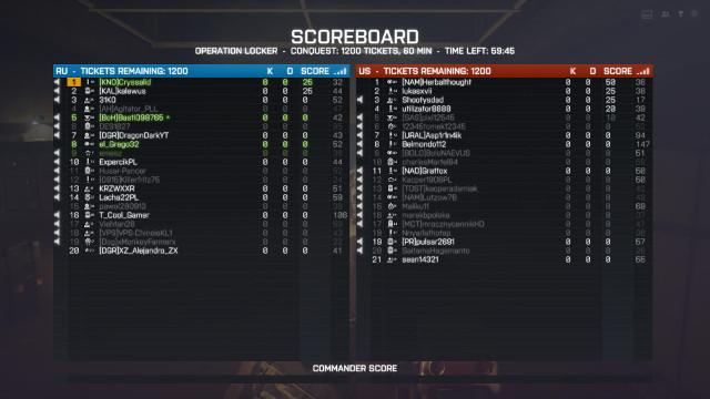 Battlefield 4 Scoreboard